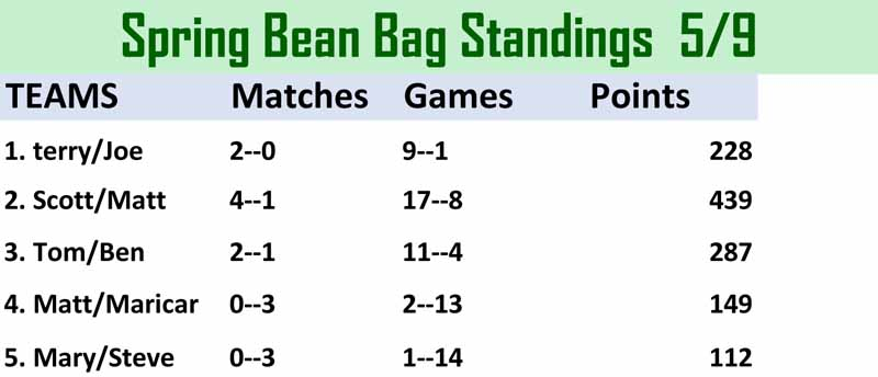 spring bean bag standings.jpg
